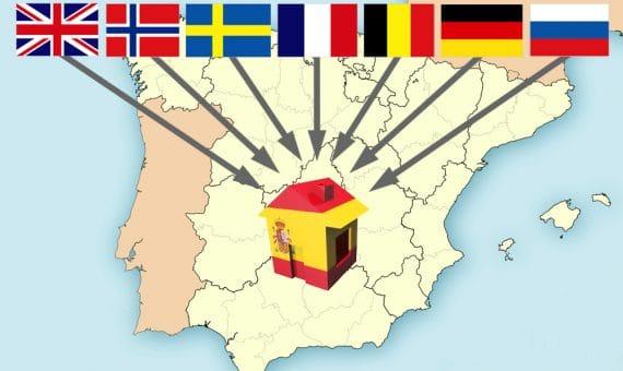 Tipo de comprador extranjero de inmuebles en España